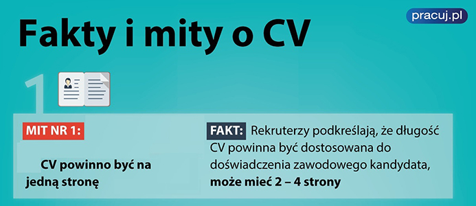 Fakty i mity o CV